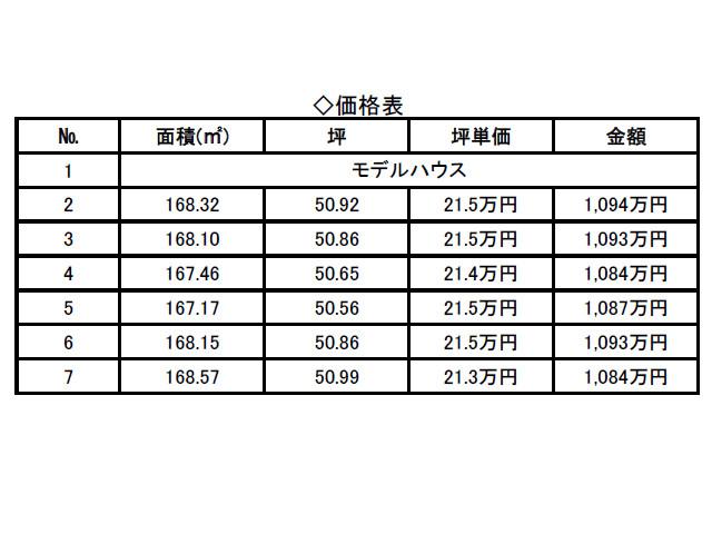 〈富士市松岡柳川〉1,081万円~
