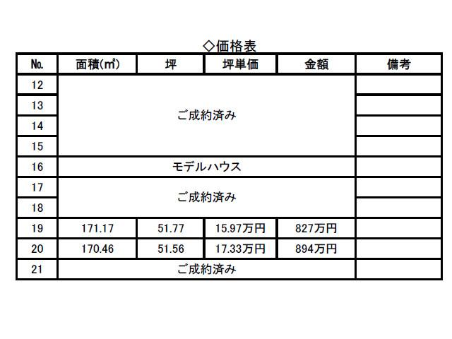 〈富士宮市小泉〉827万円~