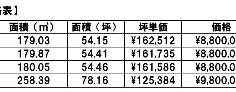 増川分譲地 全4区画